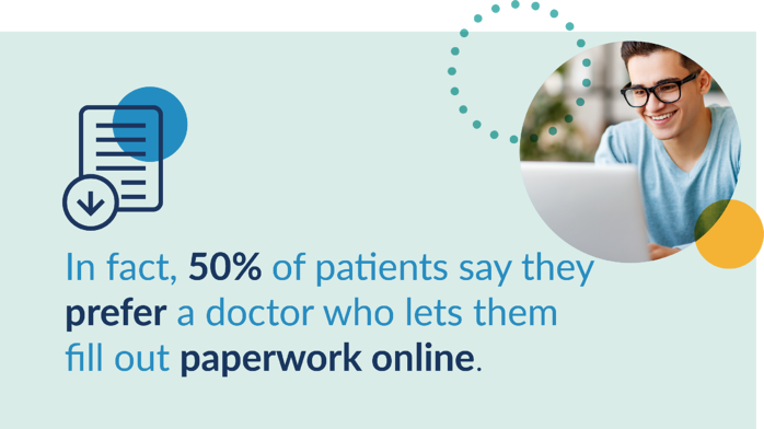 . In fact, 50% of patients say they prefer a doctor who lets them fill out paperwork online