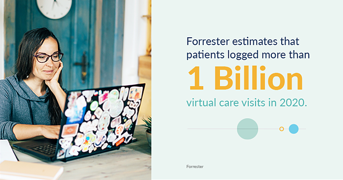 forrester estimates that patients logged more than 1 billion virtual care visits in 2020