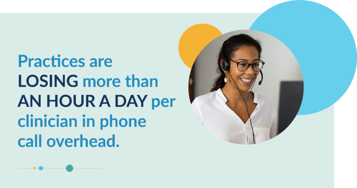 practices are losing more than an hour a day per clinician in phone call overhead